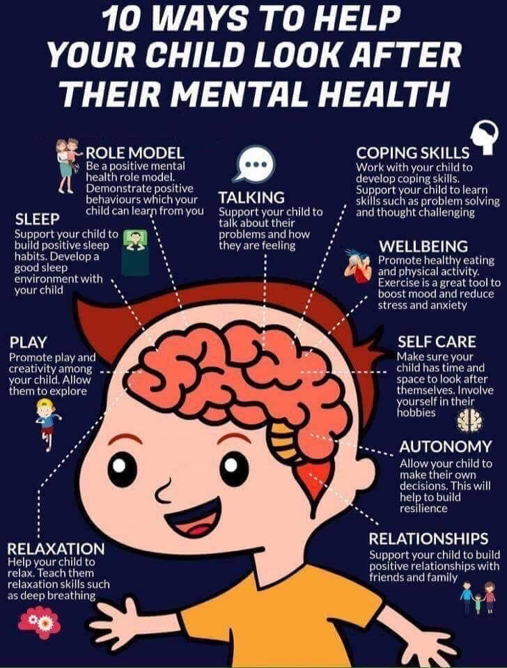 How To Look After Your Child's Mental Health | Hazlehead ...